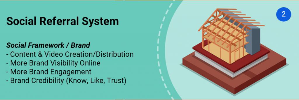 Social Referral System
