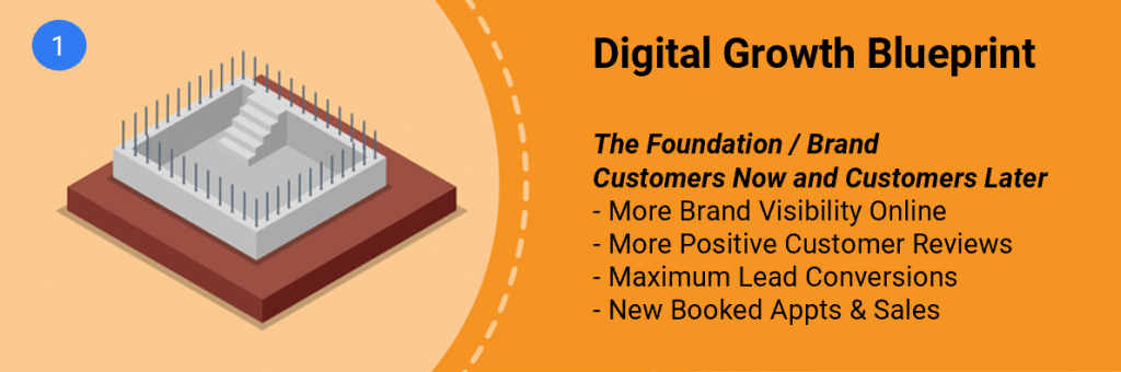 Digital Growth Blueprint